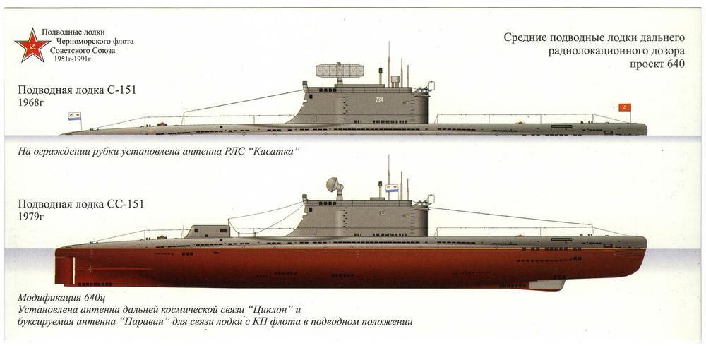 подводные лодки черноморского флота